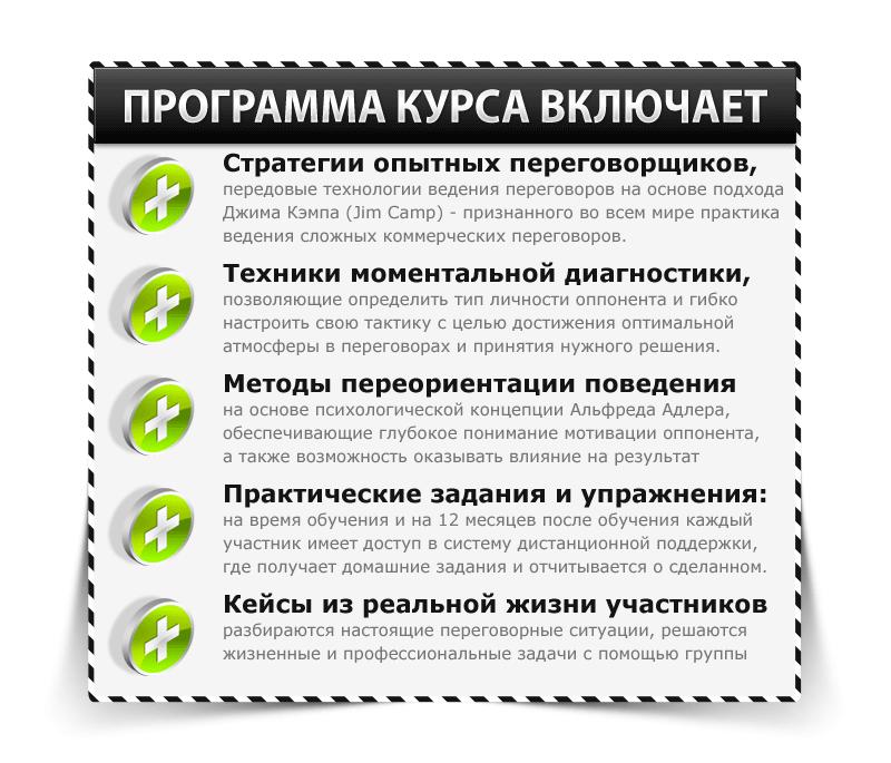 Программа_включает